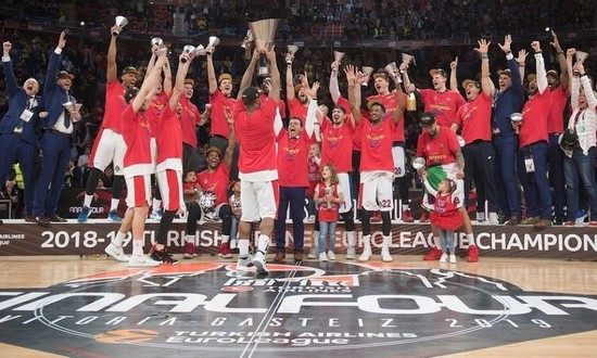 Photo of EuroLeague: Η ανασκόπηση της χρονιάς 2018/19
